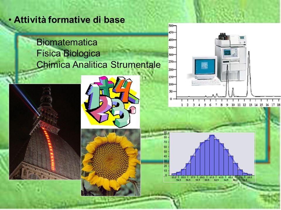 Botanica II Biologia Cellulare Vegetale Biologia dello Sviluppo Vegetale II Attività formative caratterizzanti
