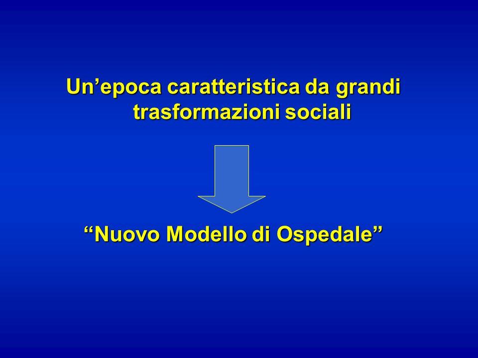 Unepoca caratteristica da grandi trasformazioni sociali Nuovo Modello di Ospedale