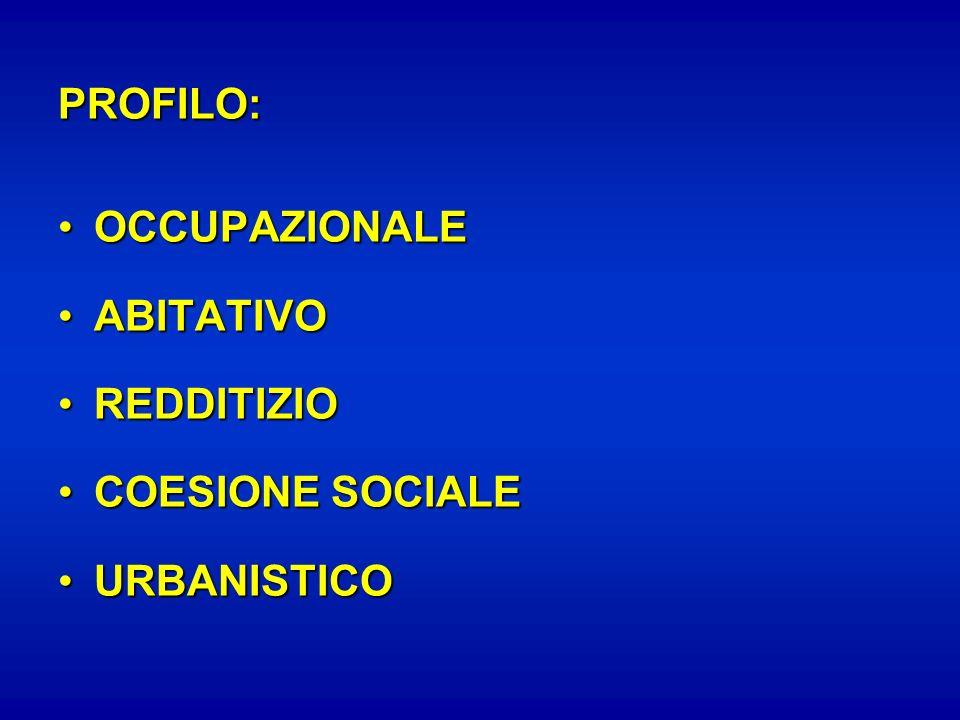 PROFILO: OCCUPAZIONALEOCCUPAZIONALE ABITATIVOABITATIVO REDDITIZIOREDDITIZIO COESIONE SOCIALECOESIONE SOCIALE URBANISTICOURBANISTICO