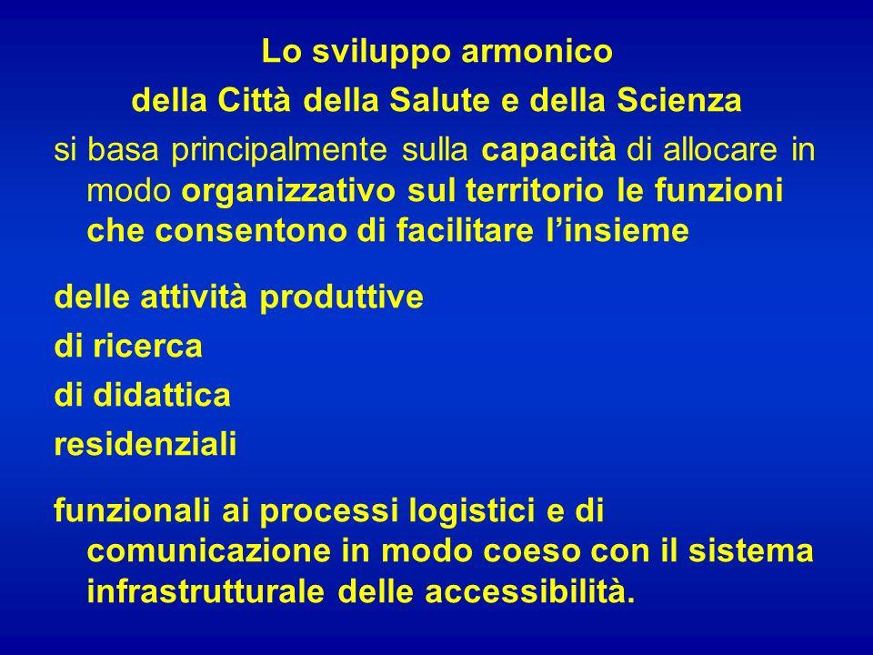 Lo sviluppo armonico della Città della Salute e della Scienza si basa principalmente sulla capacità di allocare in modo organizzativo sul territorio l