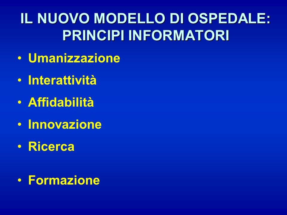 IL NUOVO MODELLO DI OSPEDALE: PRINCIPI INFORMATORI Umanizzazione Interattività Affidabilità Innovazione Ricerca Formazione