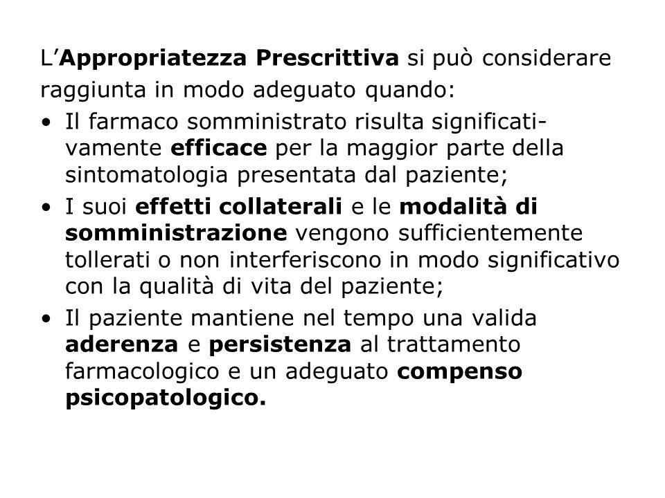23 PrecauzioniPrecauzioni Prima delliniezione: –Assicurarsi che il paziente non si rechi da solo alla propria destinazione, dopo la somministrazione.