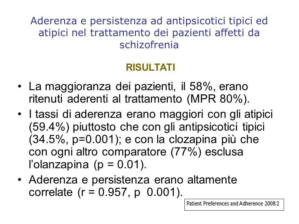 Velligan D.et al, J. Clin.
