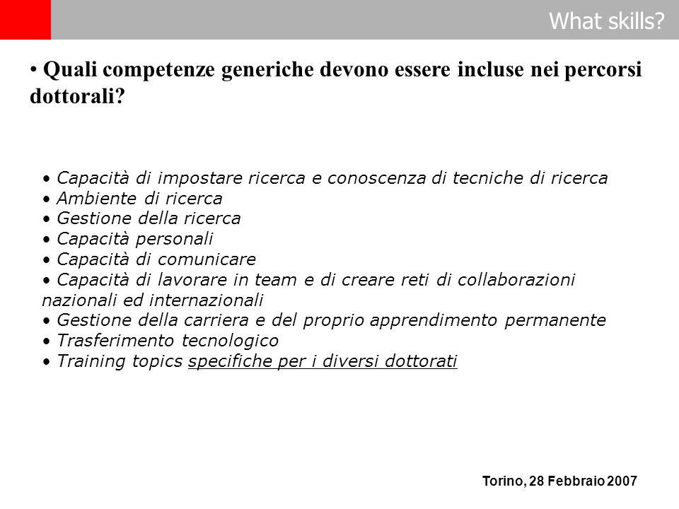 What skills? Torino, 28 Febbraio 2007 Quali competenze generiche devono essere incluse nei percorsi dottorali? Capacità di impostare ricerca e conosce