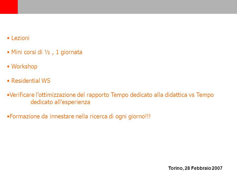 Torino, 28 Febbraio 2007 Lezioni Mini corsi di ½, 1 giornata Workshop Residential WS Verificare lottimizzazione del rapporto Tempo dedicato alla didattica vs Tempo dedicato allesperienza Formazione da innestare nella ricerca di ogni giorno!!!