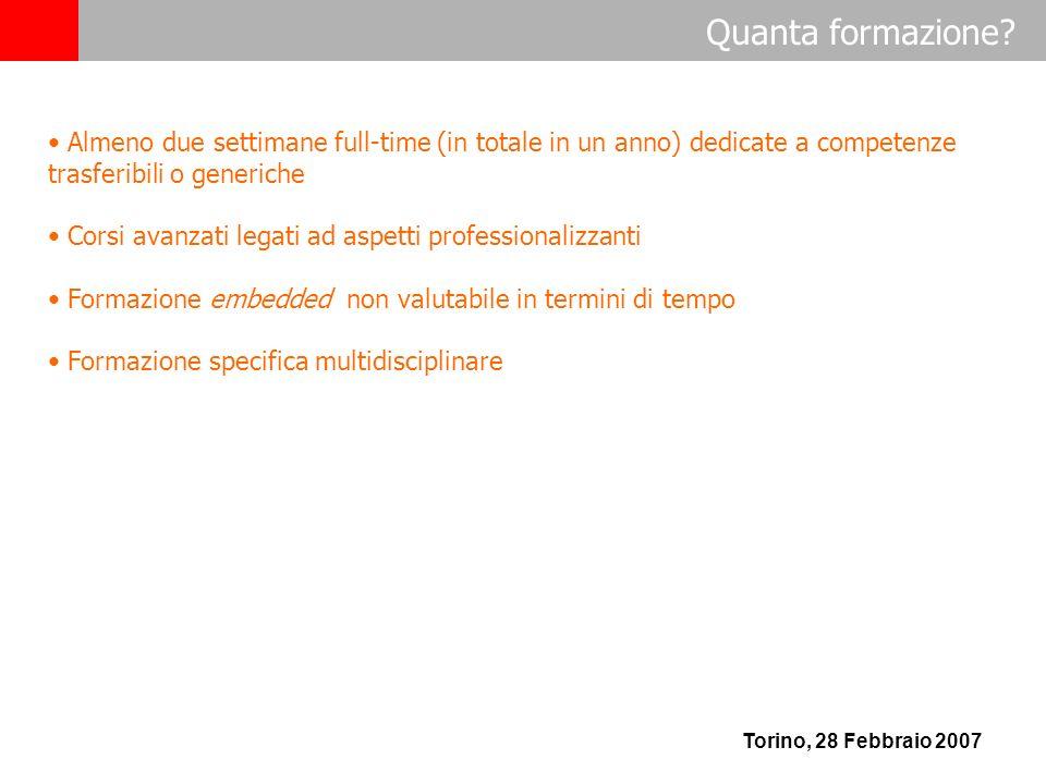 Quanta formazione? Torino, 28 Febbraio 2007 Almeno due settimane full-time (in totale in un anno) dedicate a competenze trasferibili o generiche Corsi