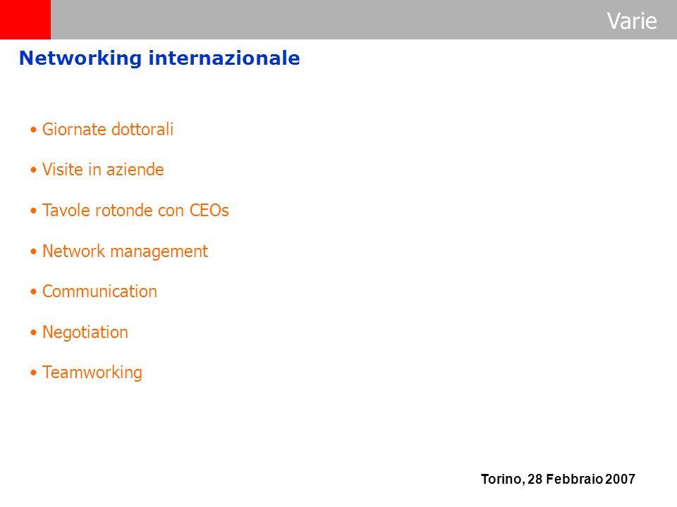 Varie Torino, 28 Febbraio 2007 Giornate dottorali Visite in aziende Tavole rotonde con CEOs Network management Communication Negotiation Teamworking Networking internazionale