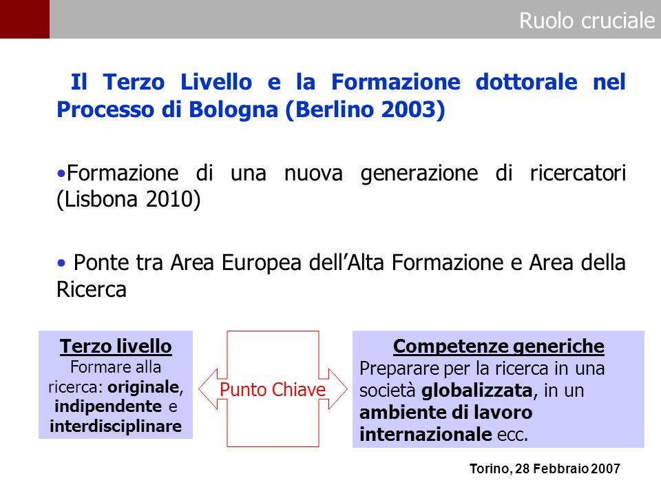 Il Terzo Livello e la Formazione dottorale nel Processo di Bologna (Berlino 2003) Formazione di una nuova generazione di ricercatori (Lisbona 2010) Po