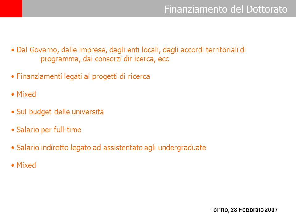 Finanziamento del Dottorato Torino, 28 Febbraio 2007 Dal Governo, dalle imprese, dagli enti locali, dagli accordi territoriali di programma, dai conso