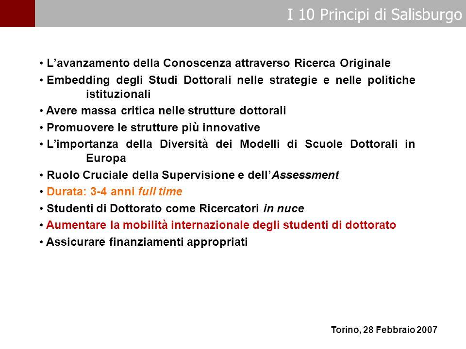 I 10 Principi di Salisburgo Torino, 28 Febbraio 2007 Lavanzamento della Conoscenza attraverso Ricerca Originale Embedding degli Studi Dottorali nelle