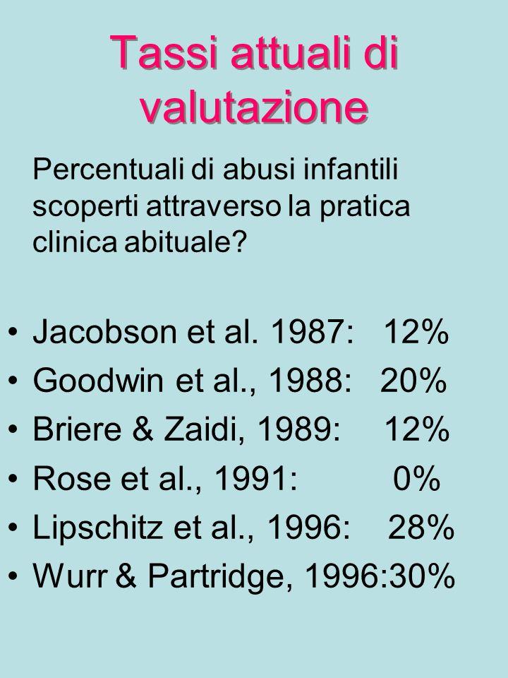 Tassi attuali di valutazione Percentuali di abusi infantili scoperti attraverso la pratica clinica abituale.