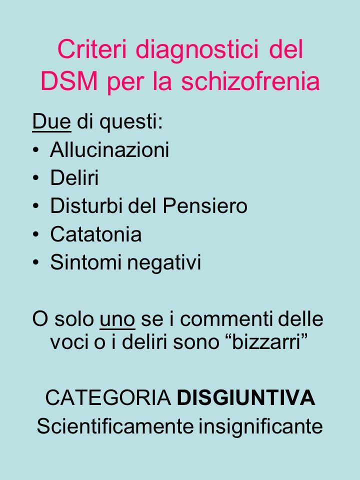 Criteri diagnostici del DSM per la schizofrenia Due di questi: Allucinazioni Deliri Disturbi del Pensiero Catatonia Sintomi negativi O solo uno se i commenti delle voci o i deliri sono bizzarri CATEGORIA DISGIUNTIVA Scientificamente insignificante