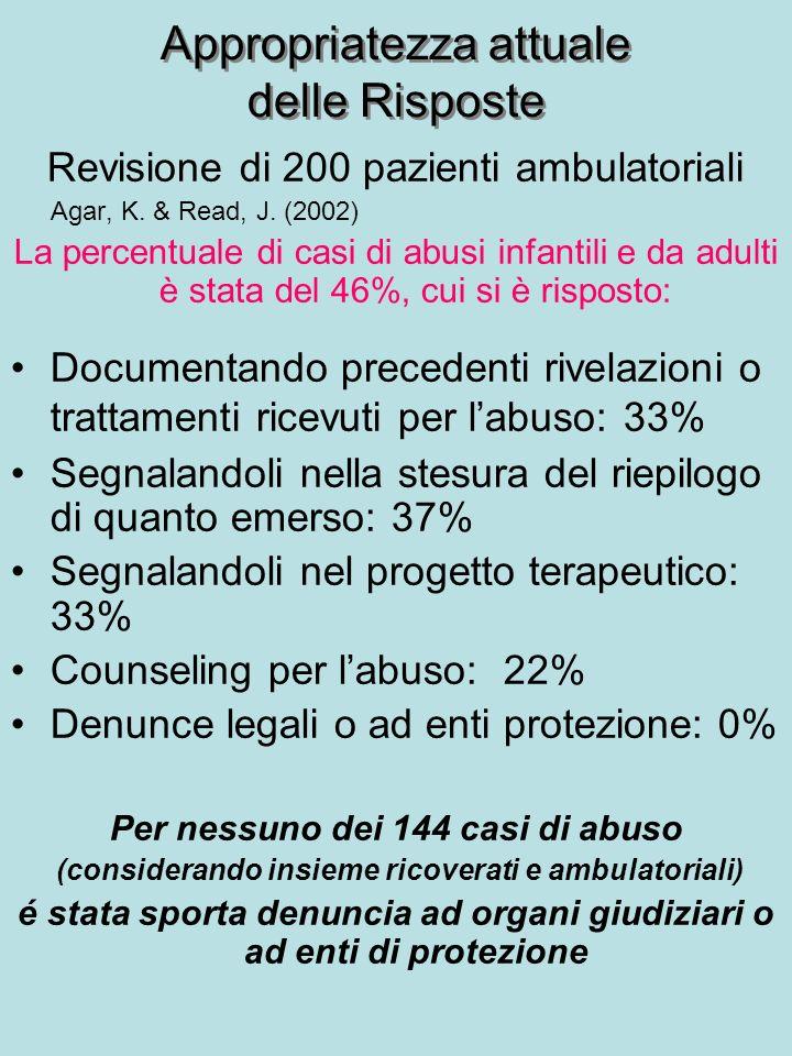 Appropriatezza attuale delle Risposte Revisione di 200 pazienti ambulatoriali Agar, K.
