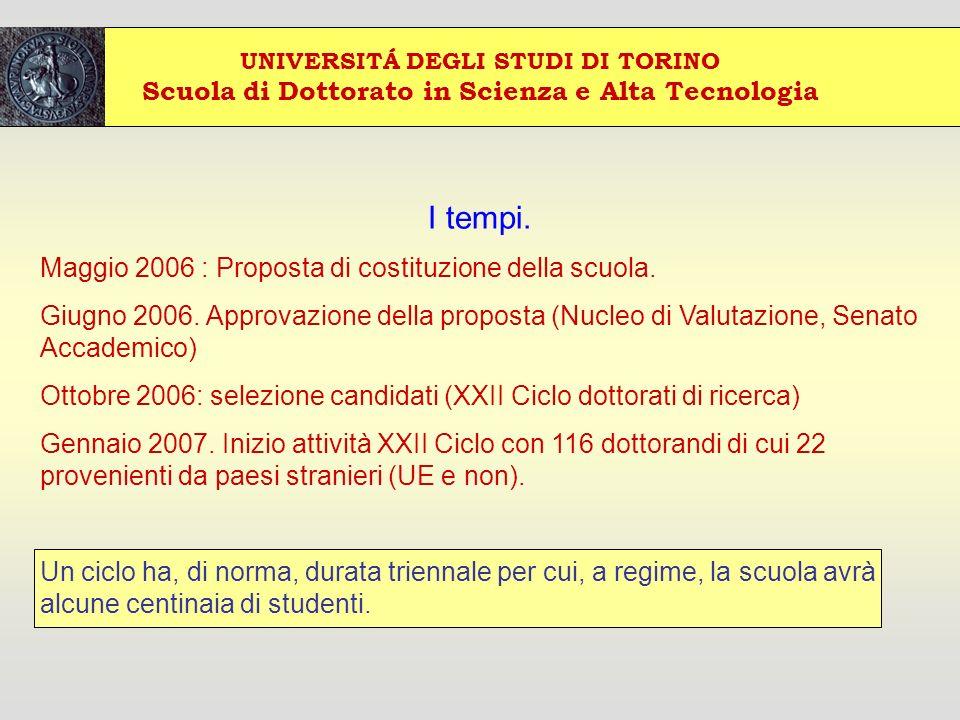 UNIVERSITÁ DEGLI STUDI DI TORINO Scuola di Dottorato in Scienza e Alta Tecnologia I tempi.