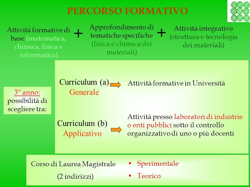 3° anno: possibilità di scegliere tra: Attività formative di base (matematica, chimica, fisica e informatica) Approfondimento di tematiche specifiche