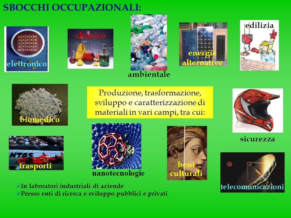 telecomunicazioni Produzione, trasformazione, sviluppo e caratterizzazione di materiali in vari campi, tra cui: chimico elettronico energie alternativ