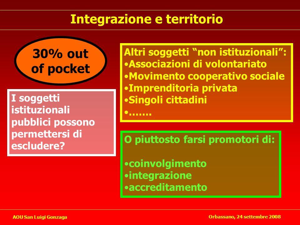 Integrazione e territorio I soggetti istituzionali pubblici possono permettersi di escludere? Altri soggetti non istituzionali: Associazioni di volont