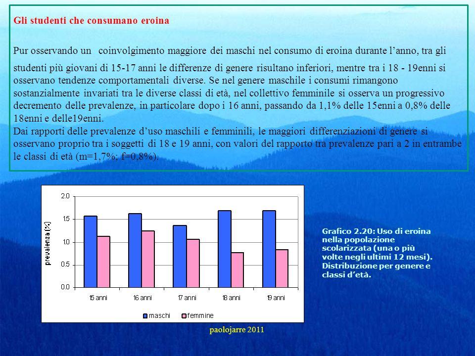 Gli studenti che consumano eroina Pur osservando un coinvolgimento maggiore dei maschi nel consumo di eroina durante lanno, tra gli studenti più giova