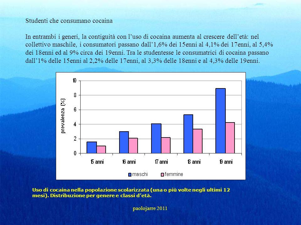 Studenti che consumano cocaina In entrambi i generi, la contiguità con luso di cocaina aumenta al crescere delletà: nel collettivo maschile, i consuma