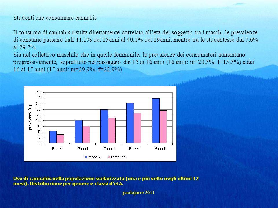 Studenti che consumano cannabis Il consumo di cannabis risulta direttamente correlato alletà dei soggetti: tra i maschi le prevalenze di consumo passa