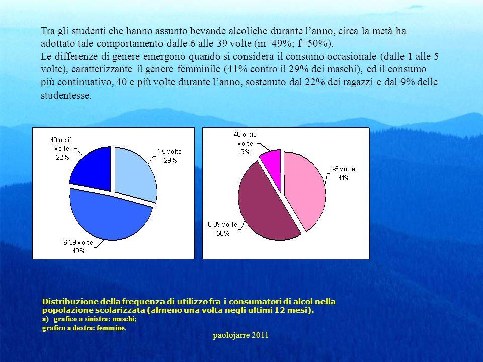 Tra gli studenti che hanno assunto bevande alcoliche durante lanno, circa la metà ha adottato tale comportamento dalle 6 alle 39 volte (m=49%; f=50%).