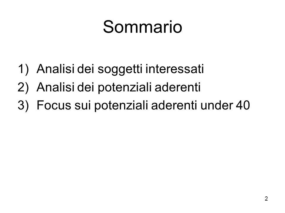 2 Sommario 1)Analisi dei soggetti interessati 2)Analisi dei potenziali aderenti 3)Focus sui potenziali aderenti under 40