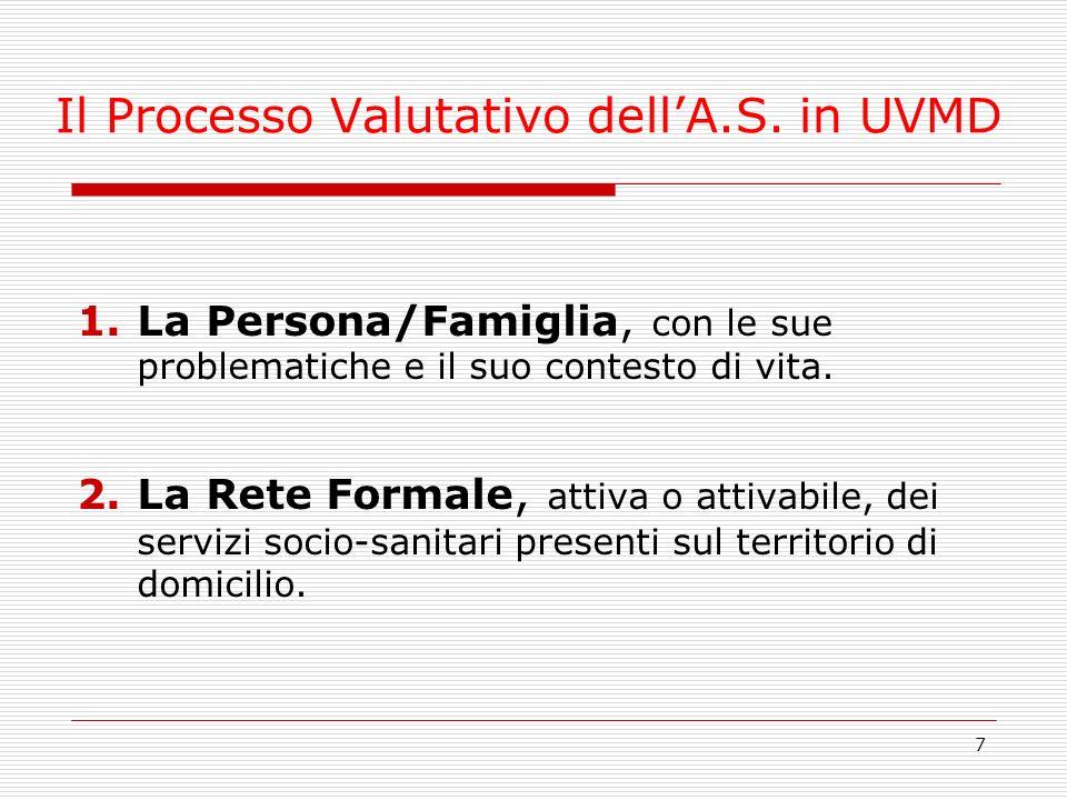 7 Il Processo Valutativo dellA.S. in UVMD 1.La Persona/Famiglia, con le sue problematiche e il suo contesto di vita. 2.La Rete Formale, attiva o attiv