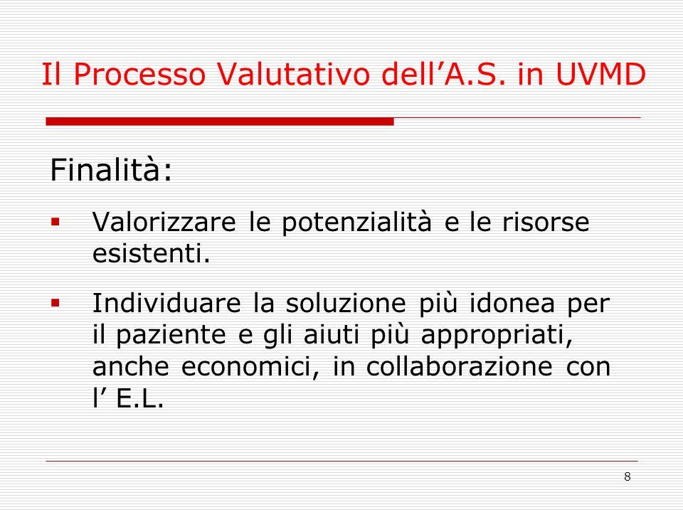 8 Il Processo Valutativo dellA.S. in UVMD Finalità: Valorizzare le potenzialità e le risorse esistenti. Individuare la soluzione più idonea per il paz