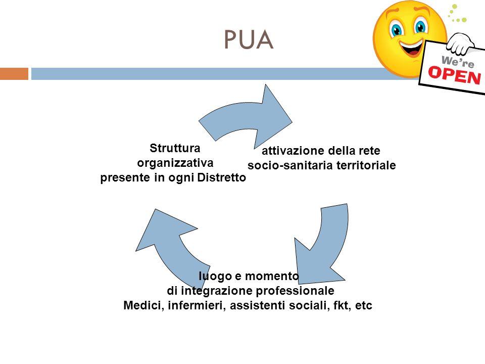 PUA attivazione della rete socio-sanitaria territoriale luogo e momento di integrazione professionale Medici, infermieri, assistenti sociali, fkt, etc