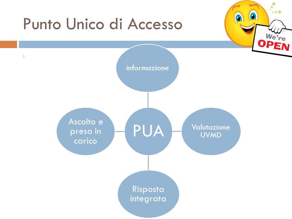 Punto Unico di Accesso PUA informazione Valutazione UVMD Risposta integrata Ascolto e presa in carico