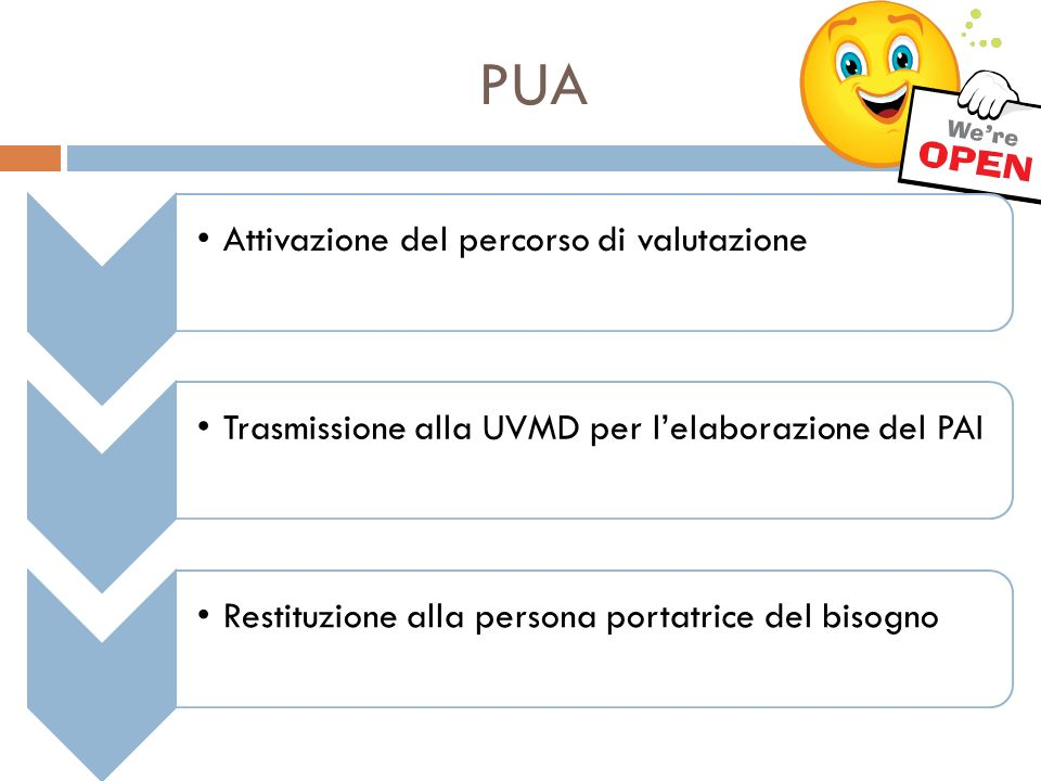 Attivazione del percorso di valutazioneTrasmissione alla UVMD per lelaborazione del PAIRestituzione alla persona portatrice del bisogno PUA