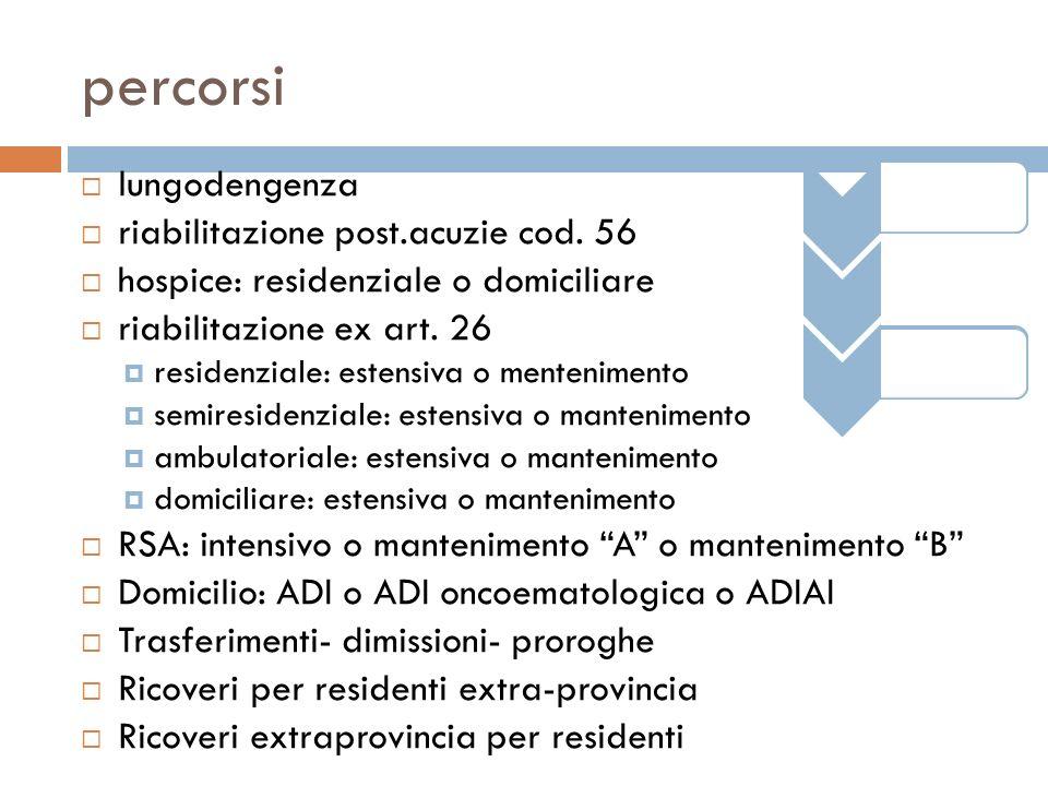 percorsi lungodengenza riabilitazione post.acuzie cod. 56 hospice: residenziale o domiciliare riabilitazione ex art. 26 residenziale: estensiva o ment