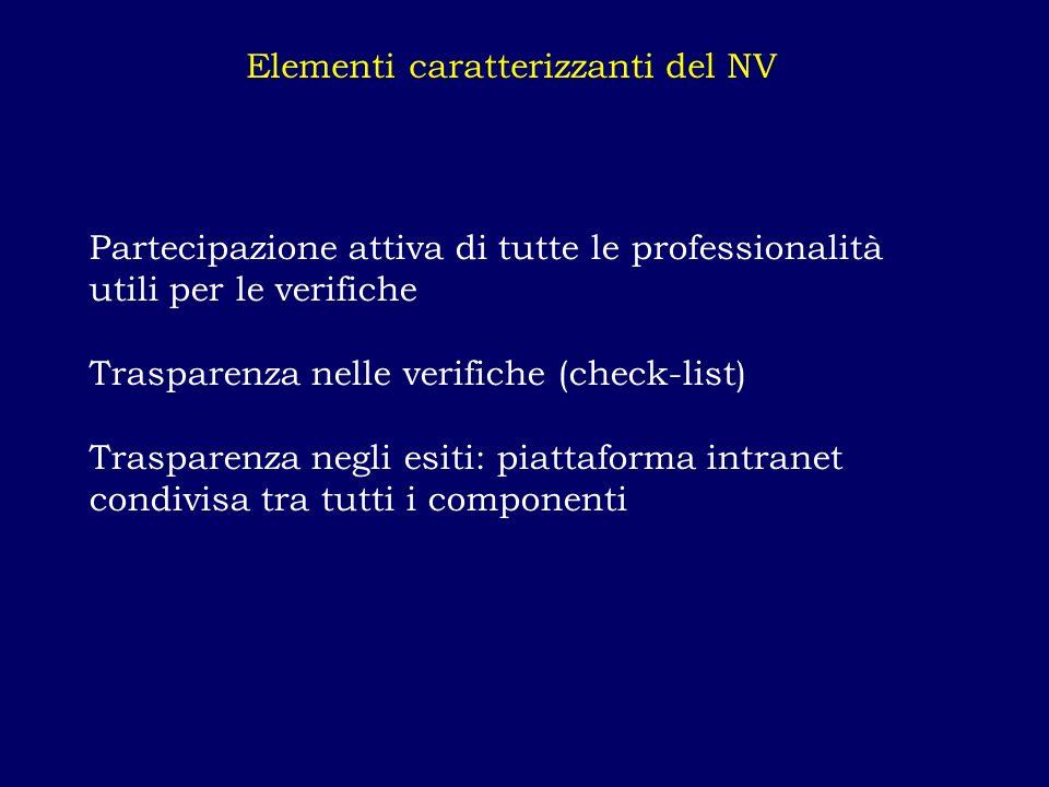 Elementi caratterizzanti del NV Partecipazione attiva di tutte le professionalità utili per le verifiche Trasparenza nelle verifiche (check-list) Tras