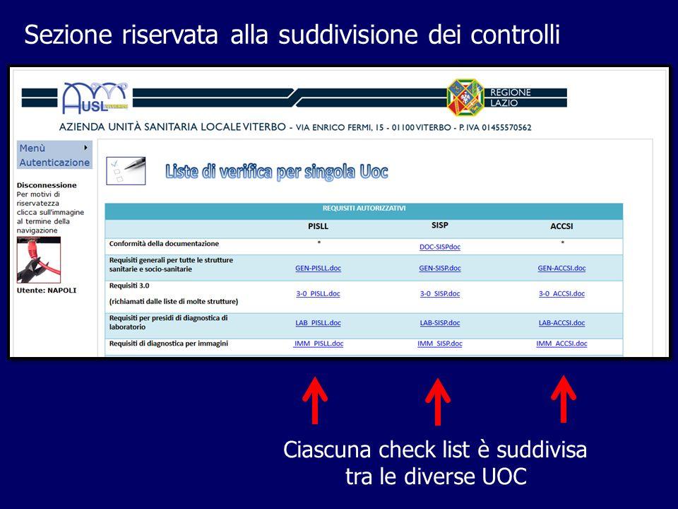 Sezione riservata alla suddivisione dei controlli Ciascuna check list è suddivisa tra le diverse UOC