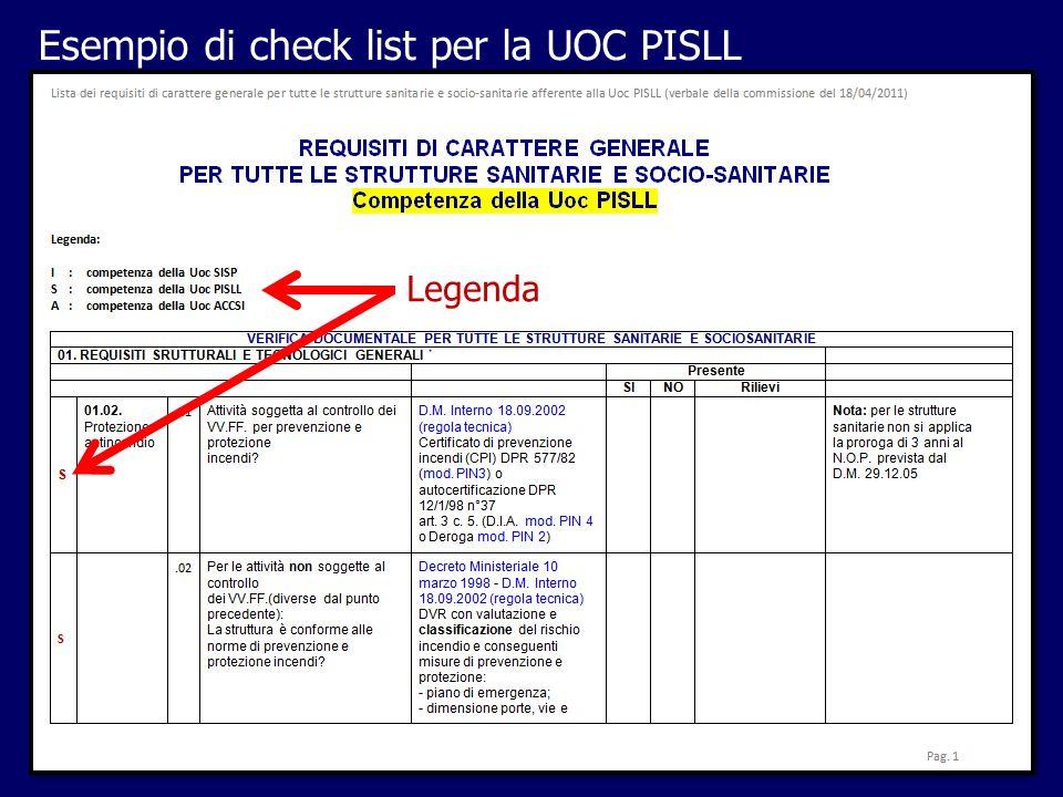 Esempio di check list per la UOC PISLL Legenda