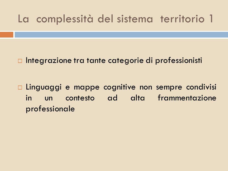La complessità del sistema territorio 1 Integrazione tra tante categorie di professionisti Linguaggi e mappe cognitive non sempre condivisi in un cont