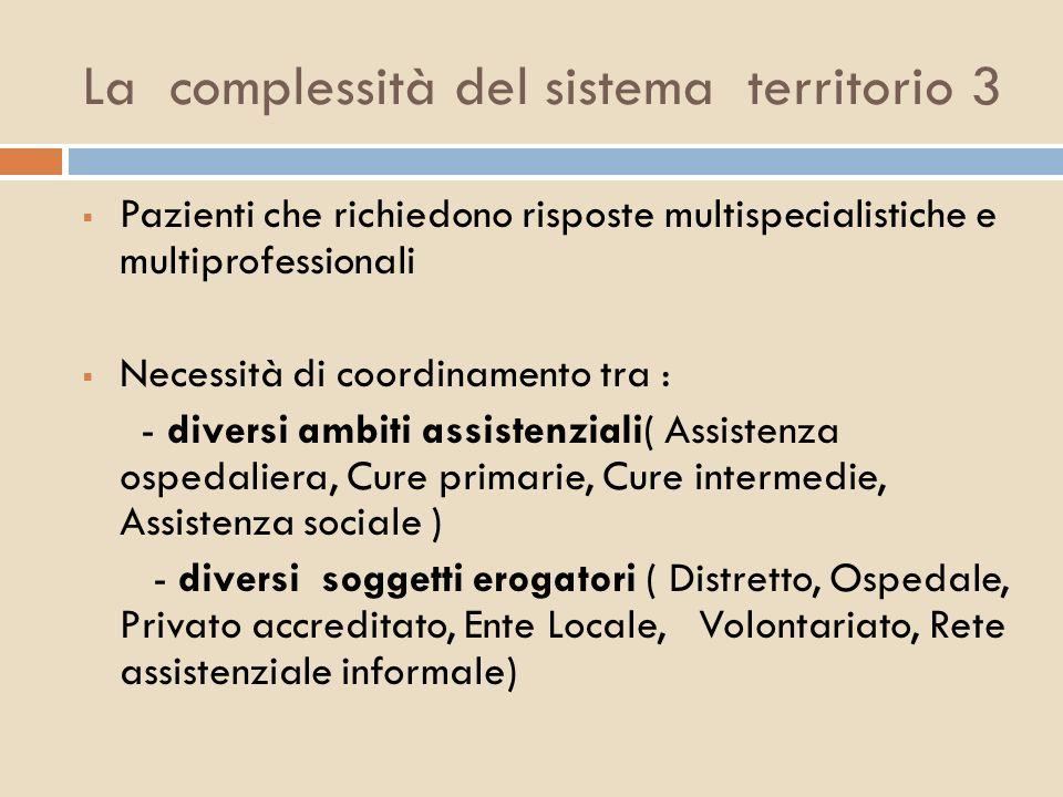 La complessità del sistema territorio 3 Pazienti che richiedono risposte multispecialistiche e multiprofessionali Necessità di coordinamento tra : - d