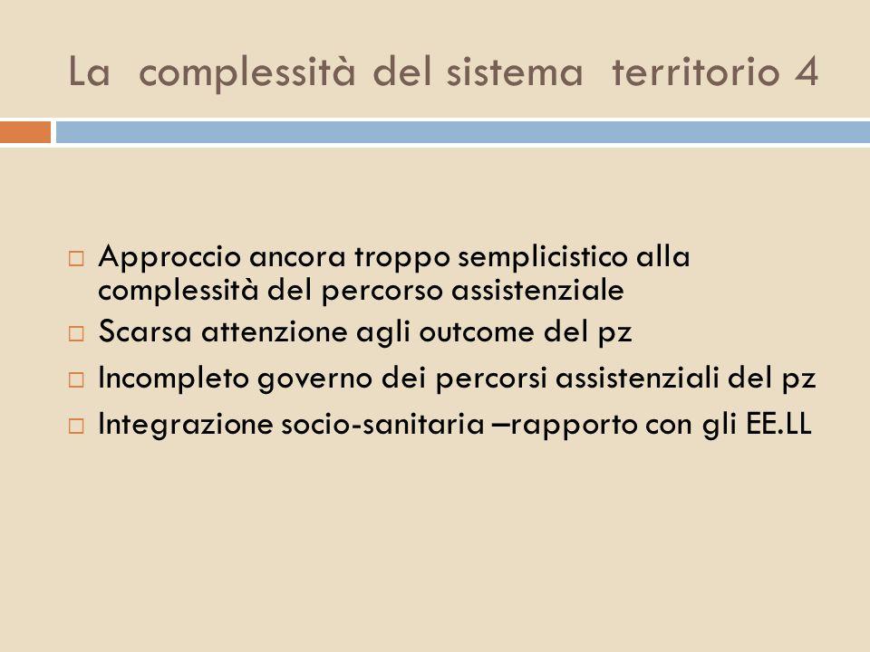 La complessità del sistema territorio 4 Approccio ancora troppo semplicistico alla complessità del percorso assistenziale Scarsa attenzione agli outco
