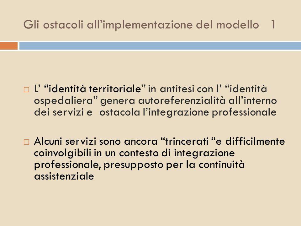 Gli ostacoli allimplementazione del modello 1 L identità territoriale in antitesi con l identità ospedaliera genera autoreferenzialità allinterno dei