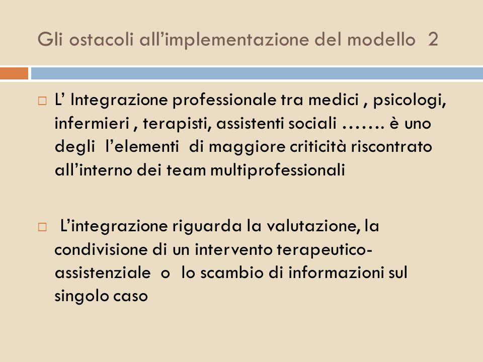 Gli ostacoli allimplementazione del modello 2 L Integrazione professionale tra medici, psicologi, infermieri, terapisti, assistenti sociali ……. è uno