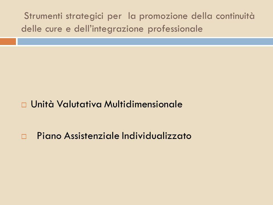 Strumenti strategici per la promozione della continuità delle cure e dellintegrazione professionale Unità Valutativa Multidimensionale Piano Assistenz
