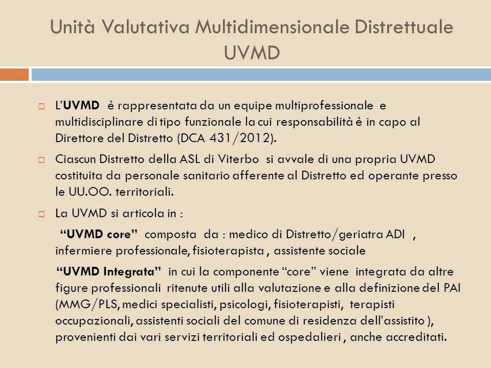 Unità Valutativa Multidimensionale Distrettuale UVMD LUVMD è rappresentata da un equipe multiprofessionale e multidisciplinare di tipo funzionale la c