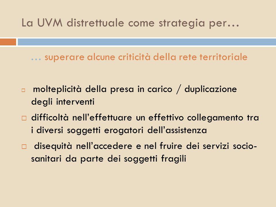 La UVM distrettuale come strategia per… … superare alcune criticità della rete territoriale molteplicità della presa in carico / duplicazione degli in