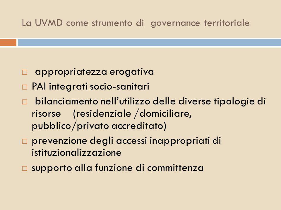 La UVMD come strumento di governance territoriale appropriatezza erogativa PAI integrati socio-sanitari bilanciamento nellutilizzo delle diverse tipol
