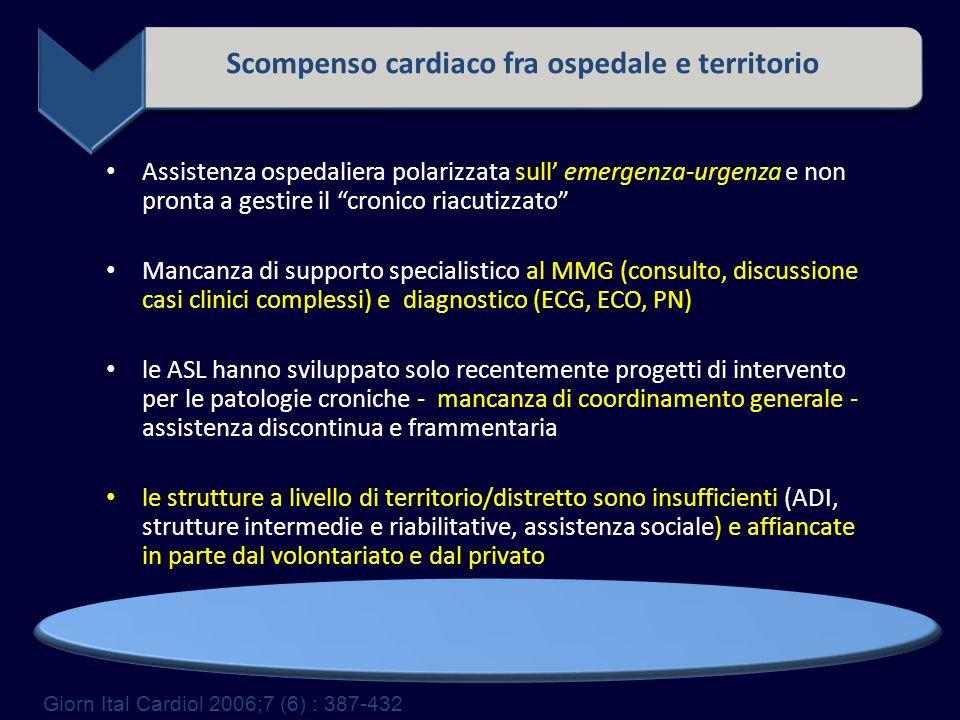 Scompenso cardiaco fra ospedale e territorio Assistenza ospedaliera polarizzata sull emergenza-urgenza e non pronta a gestire il cronico riacutizzato Mancanza di supporto specialistico al MMG (consulto, discussione casi clinici complessi) e diagnostico (ECG, ECO, PN) le ASL hanno sviluppato solo recentemente progetti di intervento per le patologie croniche - mancanza di coordinamento generale - assistenza discontinua e frammentaria le strutture a livello di territorio/distretto sono insufficienti (ADI, strutture intermedie e riabilitative, assistenza sociale) e affiancate in parte dal volontariato e dal privato Giorn Ital Cardiol 2006;7 (6) : 387-432