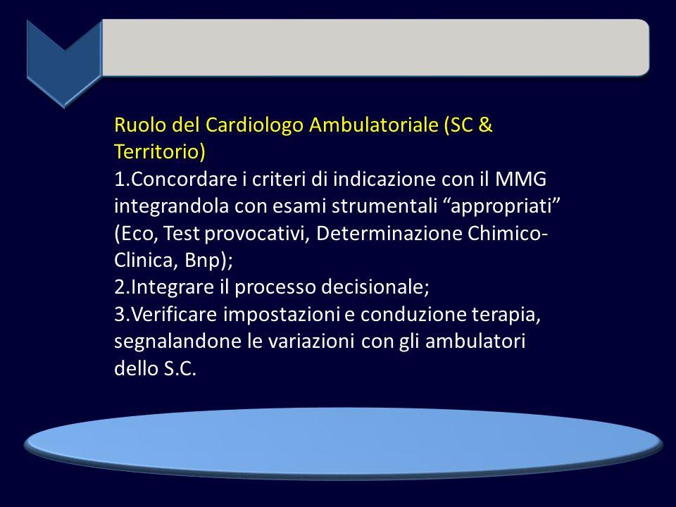 Ruolo del Cardiologo Ambulatoriale (SC & Territorio) 1.Concordare i criteri di indicazione con il MMG integrandola con esami strumentali appropriati (Eco, Test provocativi, Determinazione Chimico- Clinica, Bnp); 2.Integrare il processo decisionale; 3.Verificare impostazioni e conduzione terapia, segnalandone le variazioni con gli ambulatori dello S.C.
