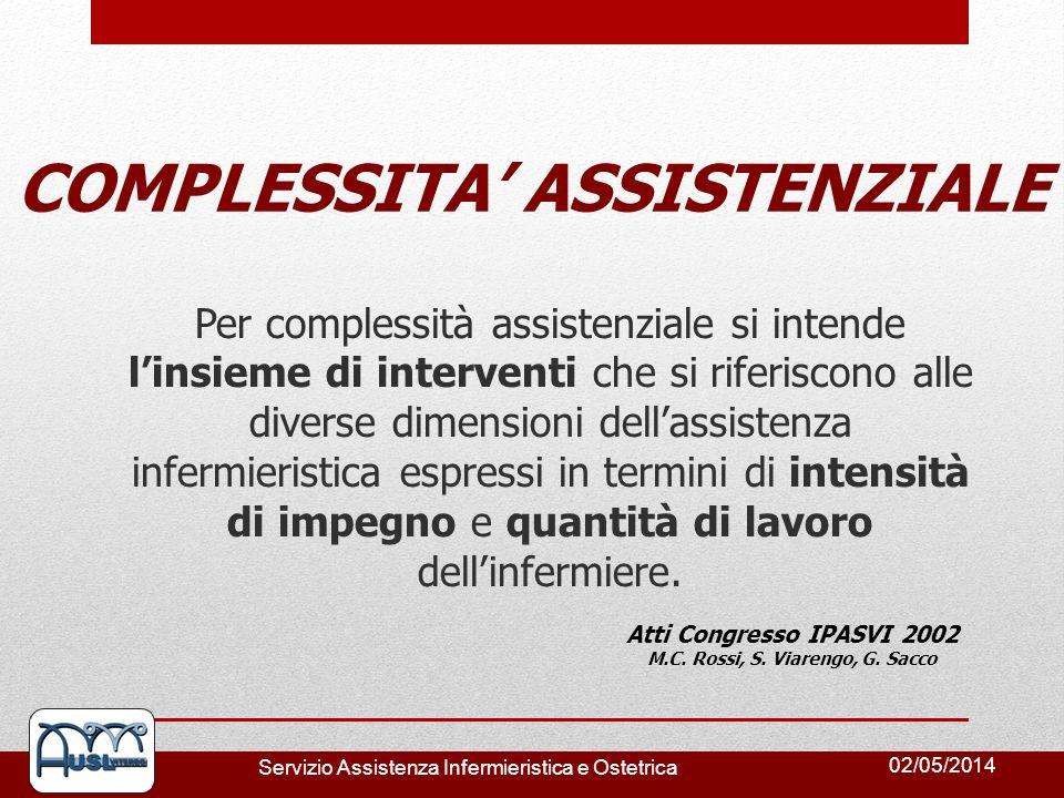 02/05/2014 Servizio Assistenza Infermieristica e Ostetrica COMPLESSITA ASSISTENZIALE Per complessità assistenziale si intende linsieme di interventi c