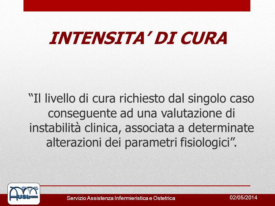 02/05/2014 Servizio Assistenza Infermieristica e Ostetrica Il livello di cura richiesto dal singolo caso conseguente ad una valutazione di instabilità