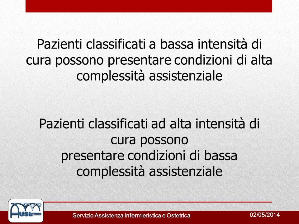 02/05/2014 Servizio Assistenza Infermieristica e Ostetrica Pazienti classificati a bassa intensità di cura possono presentare condizioni di alta compl
