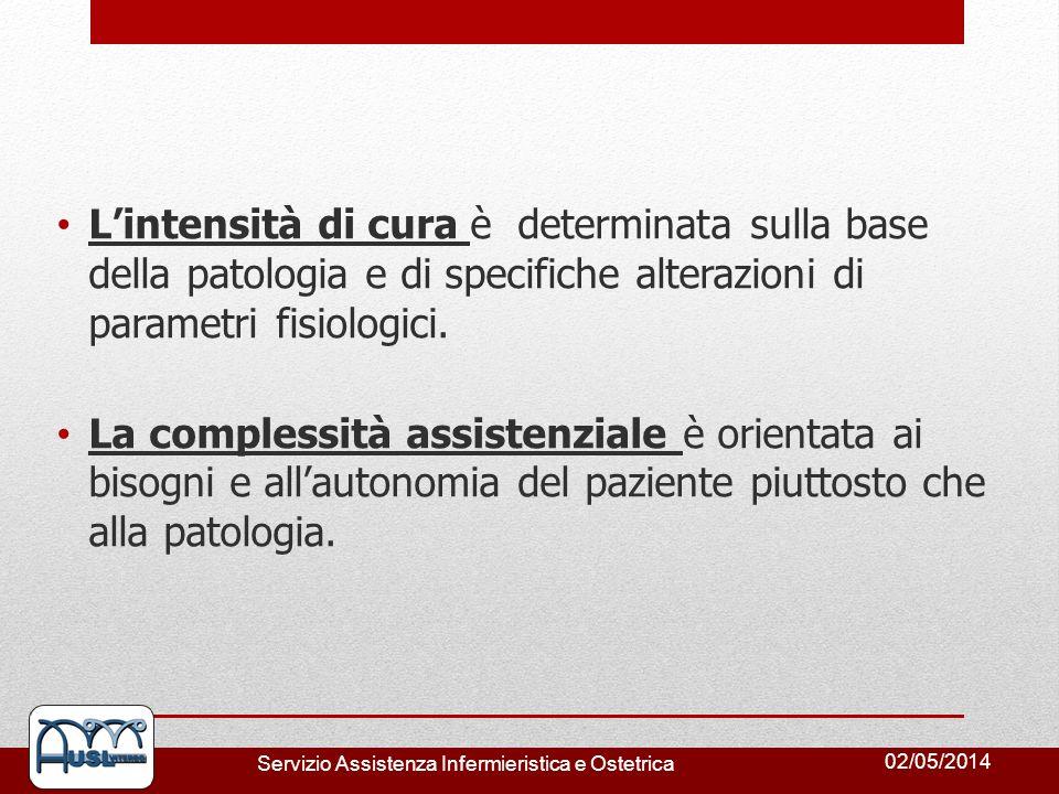 02/05/2014 Servizio Assistenza Infermieristica e Ostetrica Lintensità di cura è determinata sulla base della patologia e di specifiche alterazioni di